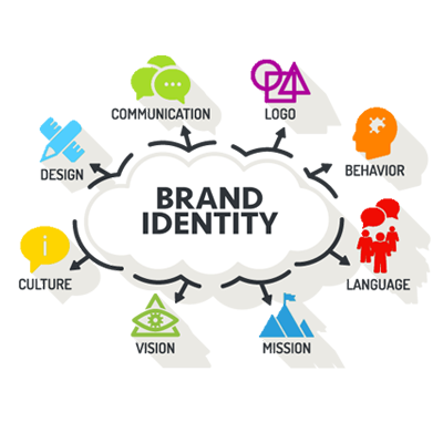 Brand Identity Experts In Manila