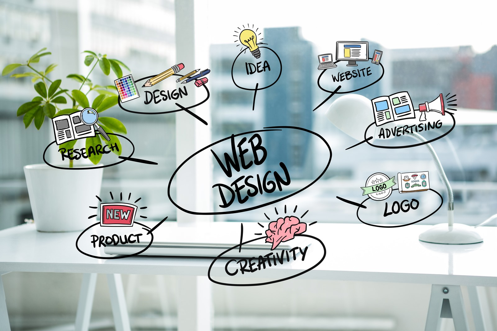 Professional Website design and Development in Manila
